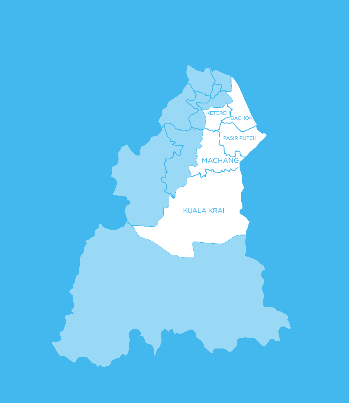 Koridor Pantai Timur : Kelantan